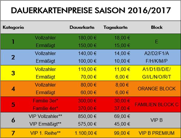 Dauerkartenpreise20152016